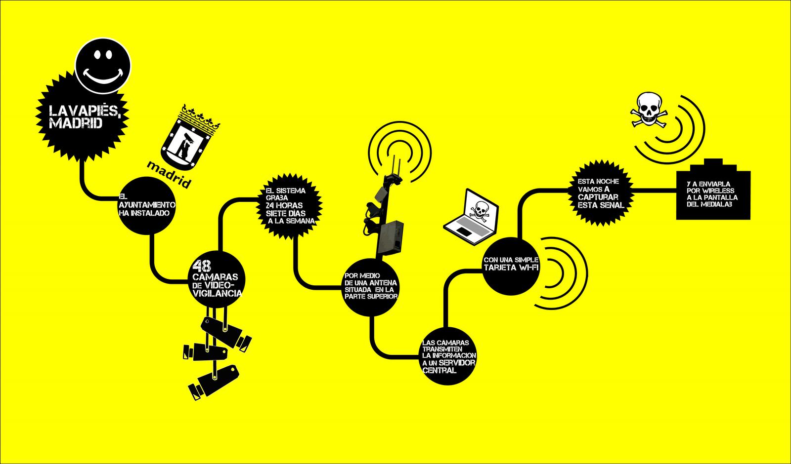 les artistes veillent sur les cam ras owni news augmented. Black Bedroom Furniture Sets. Home Design Ideas